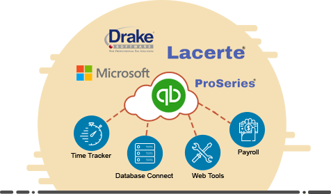 quickbooks-pro-integration