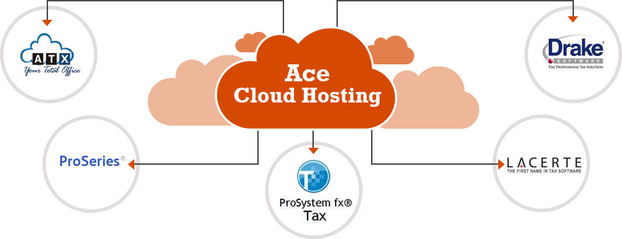 tax-software-hosting
