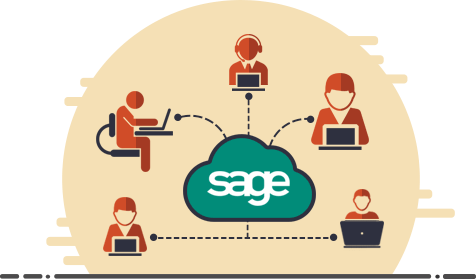 high-performance-computing-sage-300-cre
