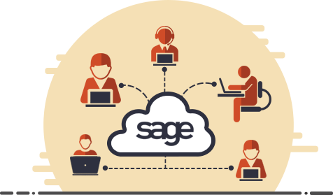 high-performance-computing-sage