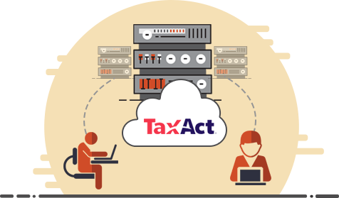 taxact cloud server