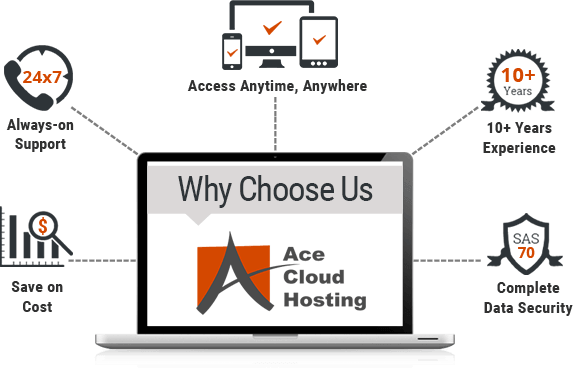 Why Choose Ace Cloud Hosting